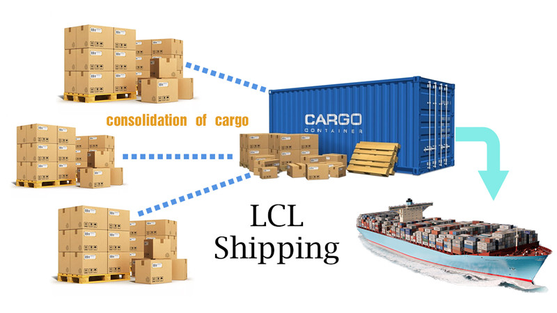 5 Incoterms Frequently Used When Importing from China ...
