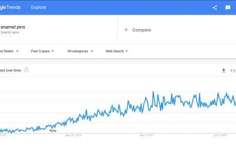 MindenSourcing-Google-Trends-enamel-pins