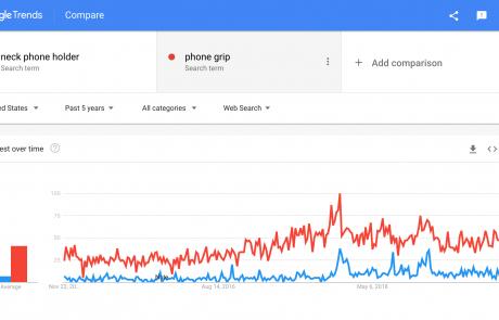 MindenSourcing-Google-Trends-neck-phone-holder