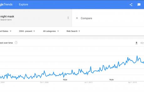 MindenSourcing-Google-Trends-night-mask