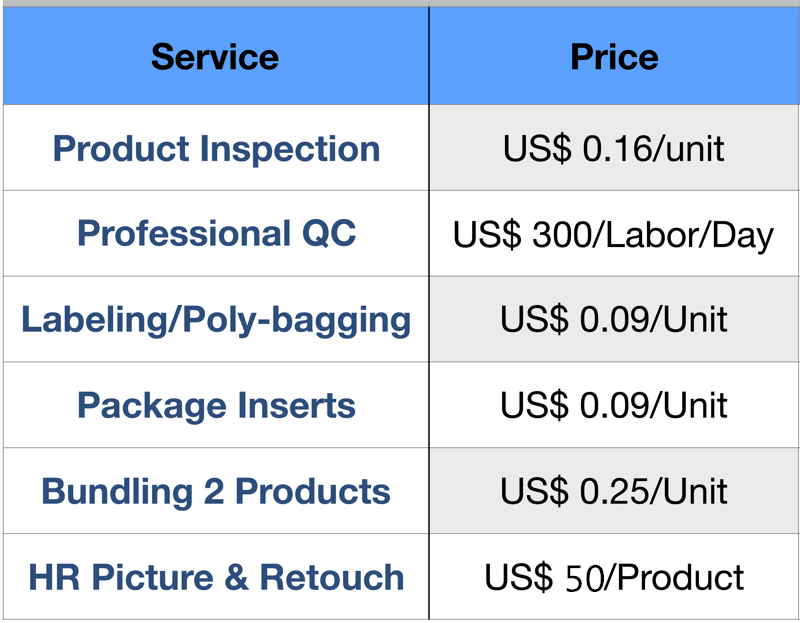 MindenSourcing Additional Service Cost